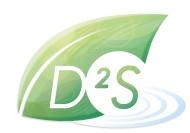 Abioclean - D2S